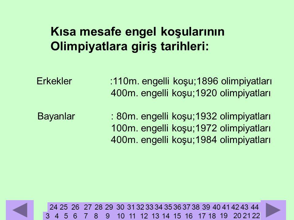 Erkekler:110m.engelli koşu;1896 olimpiyatları 400m.
