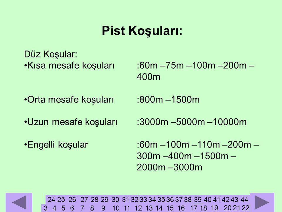 Düz Koşular: •Kısa mesafe koşuları:60m –75m –100m –200m – 400m •Orta mesafe koşuları:800m –1500m •Uzun mesafe koşuları:3000m –5000m –10000m •Engelli koşular:60m –100m –110m –200m – 300m –400m –1500m – 2000m –3000m Pist Koşuları: 3456789101112131415161718 27 19202122 242526 2829303132333435363738 39 4041424344