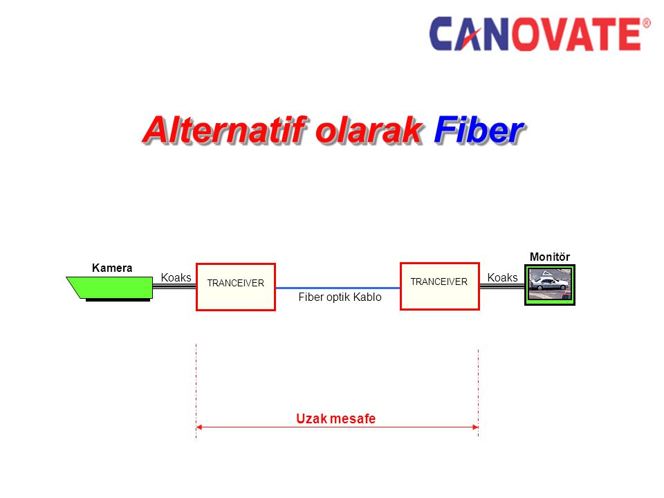 Monitör Uzak mesafe Kamera Koaks Fiber optik Kablo Alternatif olarak Fiber TRANCEIVER