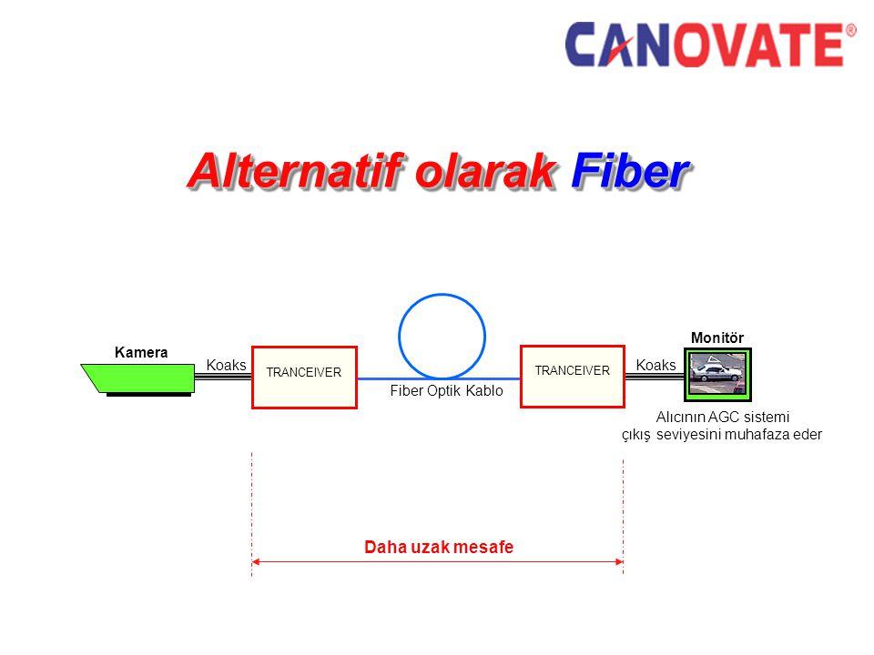 Monitör Large distance Kamera Koaks Fiber Optik Kablo Daha uzak mesafe Alıcının AGC sistemi çıkış seviyesini muhafaza eder Alternatif olarak Fiber TRANCEIVER