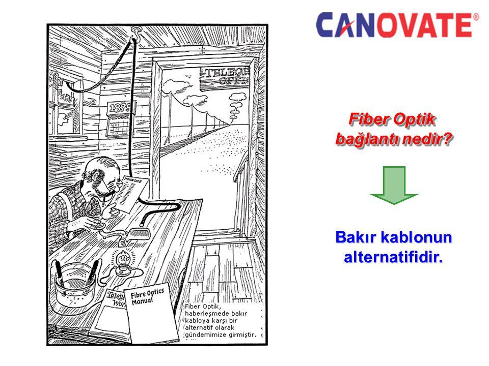 Fiber Optik bağlantı nedir? Fiber Optik bağlantı nedir? Bakır kablonun alternatifidir.