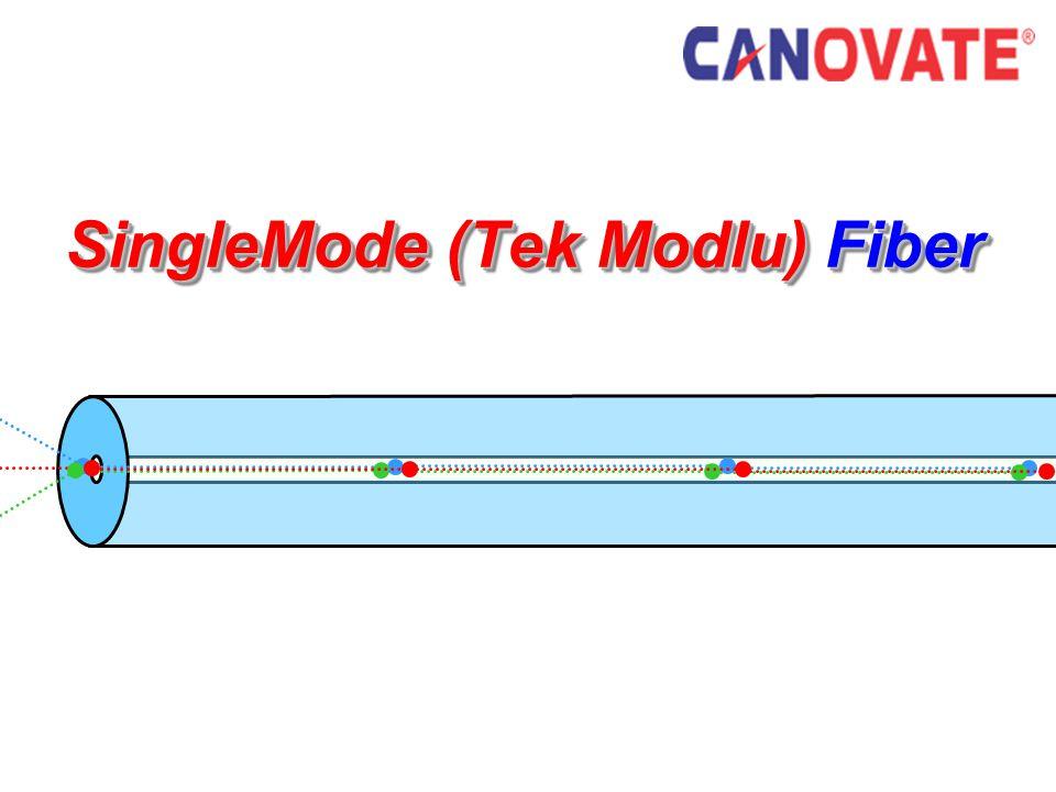 SingleMode (Tek Modlu) Fiber SingleMode SingleMode (Tek Modlu) Modlu) Fiber