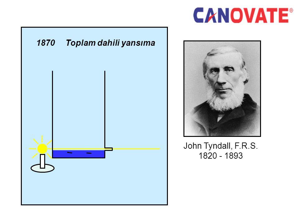 Tarihi Gelişme - 1 Gelişme - 1Tarihi 1870 John Tyndall, F.R.S. 1820 - 1893 Toplam dahili yansıma