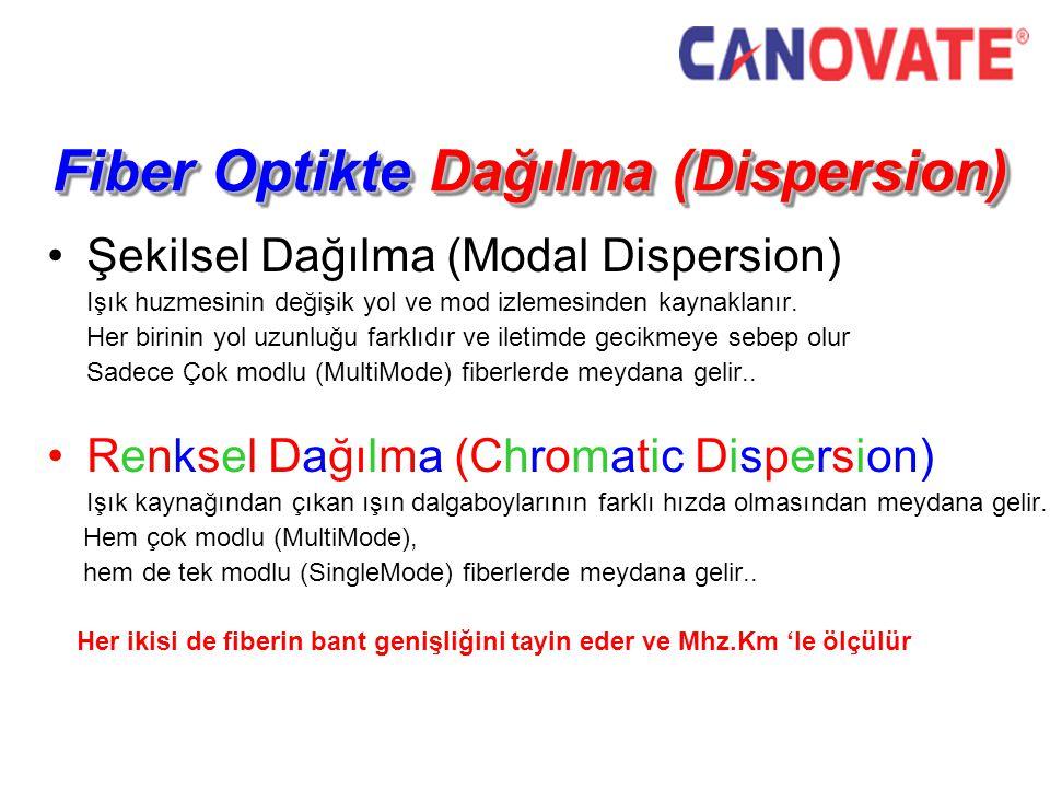 Fiber Optikte Dağılma (Dispersion) •Şekilsel Dağılma (Modal Dispersion) Işık huzmesinin değişik yol ve mod izlemesinden kaynaklanır.