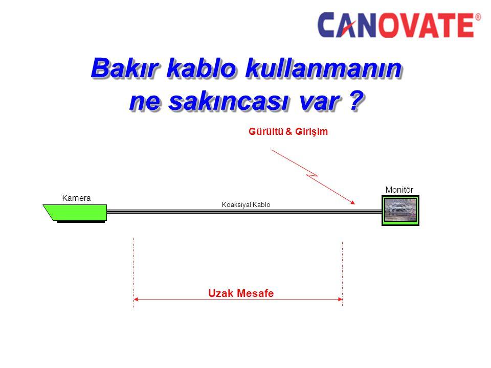 Monitör Uzak Mesafe Kamera Koaksiyal Kablo Gürültü & Girişim Bakır kablo kullanmanın ne sakıncası var ?