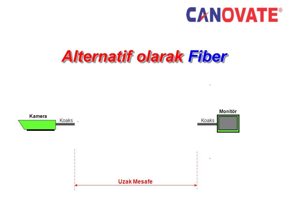 Monitör Uzak Mesafe Kamera Koaks Alternatif olarak Fiber