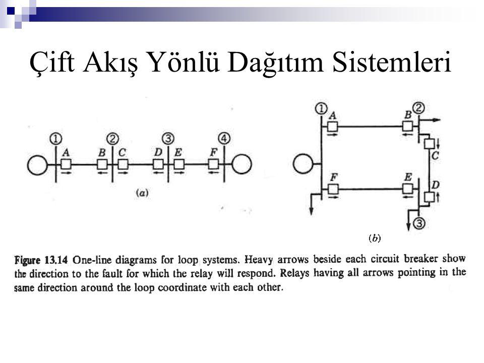 Çift Akış Yönlü Dağıtım Sistemleri