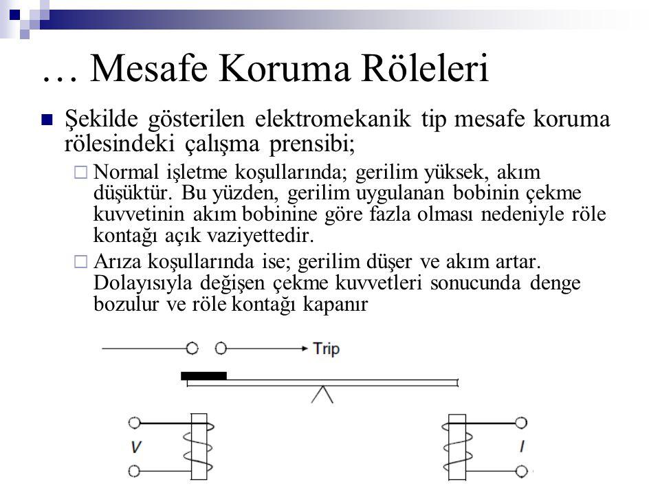 … Mesafe Koruma Röleleri  Şekilde gösterilen elektromekanik tip mesafe koruma rölesindeki çalışma prensibi;  Normal işletme koşullarında; gerilim yü