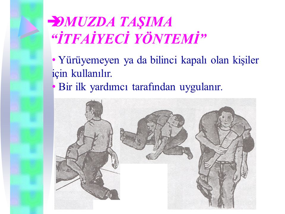  OMUZDA TAŞIMA İTFAİYECİ YÖNTEMİ • Yürüyemeyen ya da bilinci kapalı olan kişiler için kullanılır.