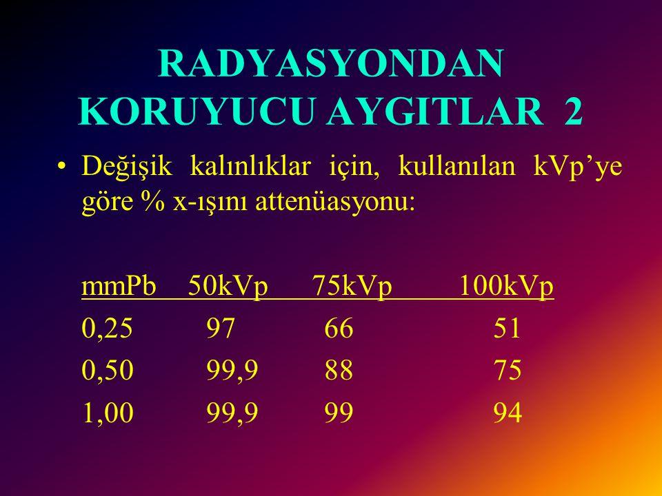 RADYASYONDAN KORUYUCU AYGITLAR 2 •Değişik kalınlıklar için, kullanılan kVp'ye göre % x-ışını attenüasyonu: mmPb 50kVp 75kVp 100kVp 0,25 97 66 51 0,50