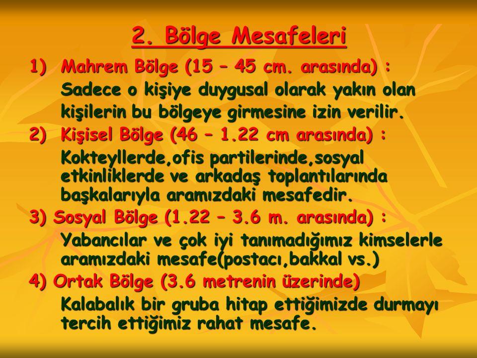 2. Bölge Mesafeleri 1)Mahrem Bölge (15 – 45 cm. arasında) : Sadece o kişiye duygusal olarak yakın olan kişilerin bu bölgeye girmesine izin verilir. 2)