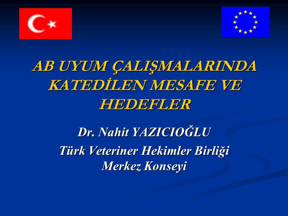 AB Uyum Çalışmaları  AB Katılım Ortaklığı Belgesi (2001-2003-2005)  Mevzuat ve Uygulama olarak gerçekleştirilmesi beklenenler  Türkiye Ulusal Programı (2003)  FVO (Gıda ve Veterinerlik Ofisi Raporları)  Komisyonun Düzenli İlerleme Raporu