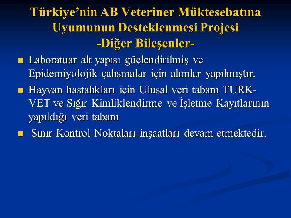 Türkiye'nin AB Veteriner Müktesebatına Uyumunun Desteklenmesi Projesi -Diğer Bileşenler-  Laboratuar alt yapısı güçlendirilmiş ve Epidemiyolojik çalışmalar için alımlar yapılmıştır.