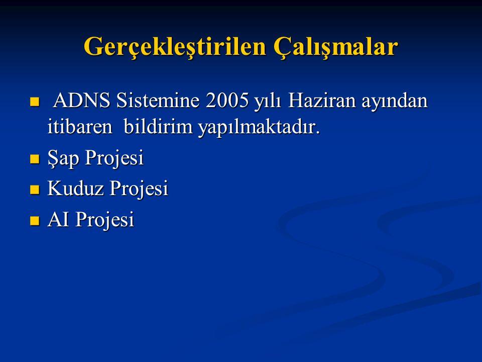 Gerçekleştirilen Çalışmalar  ADNS Sistemine 2005 yılı Haziran ayından itibaren bildirim yapılmaktadır.