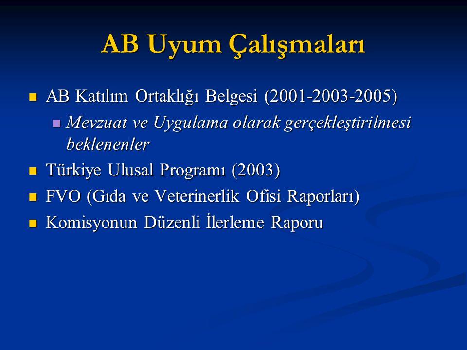 Türkiye'nin AB Veteriner Müktesebatına Uyumunun Desteklenmesi Projesi -Twinning-  Mevzuat -Yönetmelik taslakları  14 adet hayvan hastalıkları  1 hastalık bildirimi  3 hayvan refahı  6 adet halk sağlığı konusunda taslak hazırlandı.