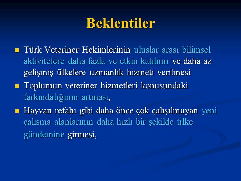 Beklentiler  Türk Veteriner Hekimlerinin uluslar arası bilimsel aktivitelere daha fazla ve etkin katılımı ve daha az gelişmiş ülkelere uzmanlık hizmeti verilmesi  Toplumun veteriner hizmetleri konusundaki farkındalığının artması,  Hayvan refahı gibi daha önce çok çalışılmayan yeni çalışma alanlarının daha hızlı bir şekilde ülke gündemine girmesi,