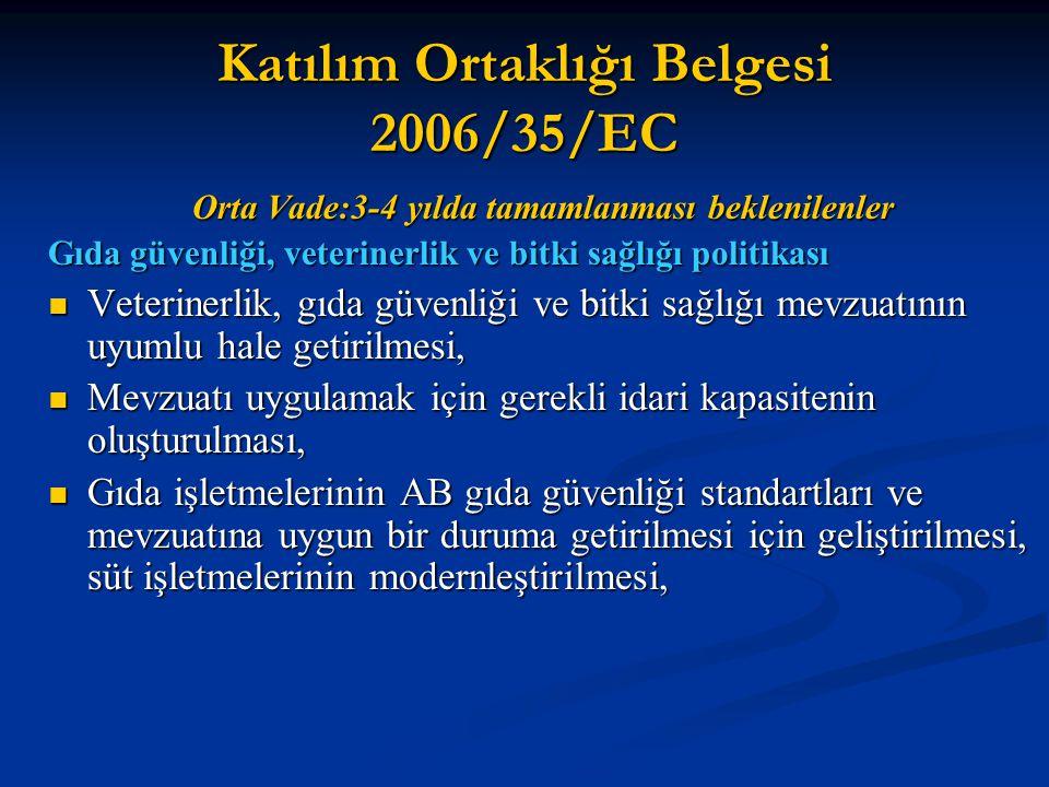 Türkiye'nin AB Veteriner Müktesebatına Uyumunun Desteklenmesi Projesi -Twinning-  Akreditasyon  Etlik Merkez Veteriner Kontrol ve Araştırma Enstitüsü 2005 yılında 21 test-analizde akredite oldu.