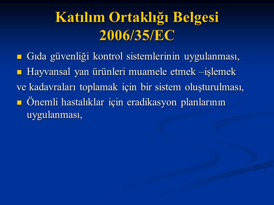 Katılım Ortaklığı Belgesi 2006/35/EC  Gıda güvenliği kontrol sistemlerinin uygulanması,  Hayvansal yan ürünleri muamele etmek –işlemek ve kadavraları toplamak için bir sistem oluşturulması,  Önemli hastalıklar için eradikasyon planlarının uygulanması,