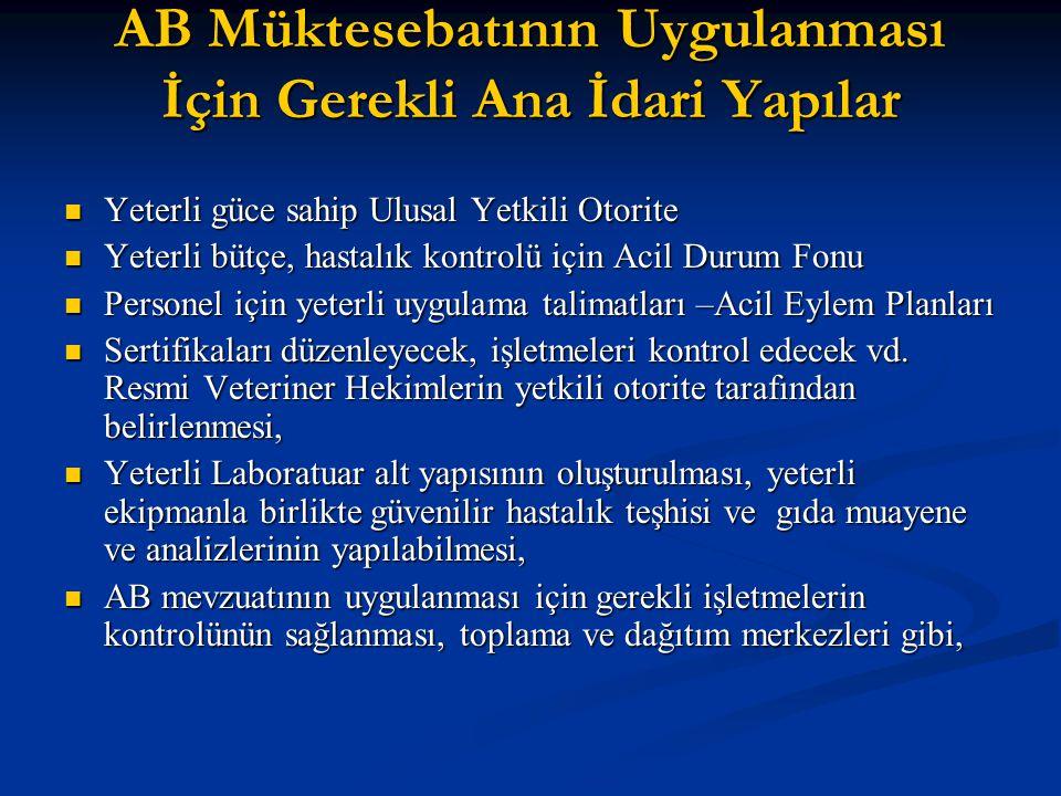 Türkiye'nin AB Veteriner Müktesebatına Uyumunun Desteklenmesi Projesi -Twining-  Kalıntı İzleme  Yönetmeliği Ocak 2005'de yayımlanmıştır.