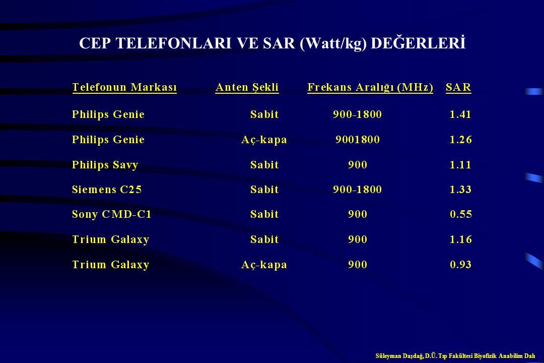 CEP TELEFONLARI VE SAR (Watt/kg) DEĞERLERİ Süleyman Daşdağ, D.Ü. Tıp Fakültesi Biyofizik Anabilim Dalı