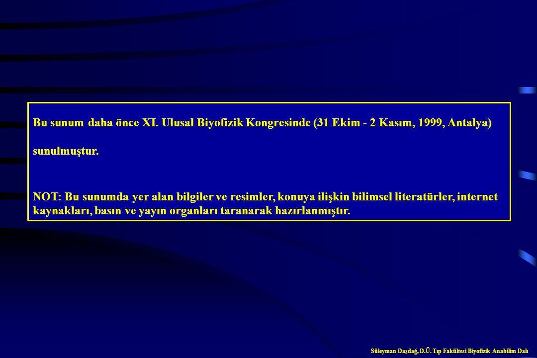 Bu sunum daha önce XI.Ulusal Biyofizik Kongresinde (31 Ekim - 2 Kasım, 1999, Antalya) sunulmuştur.