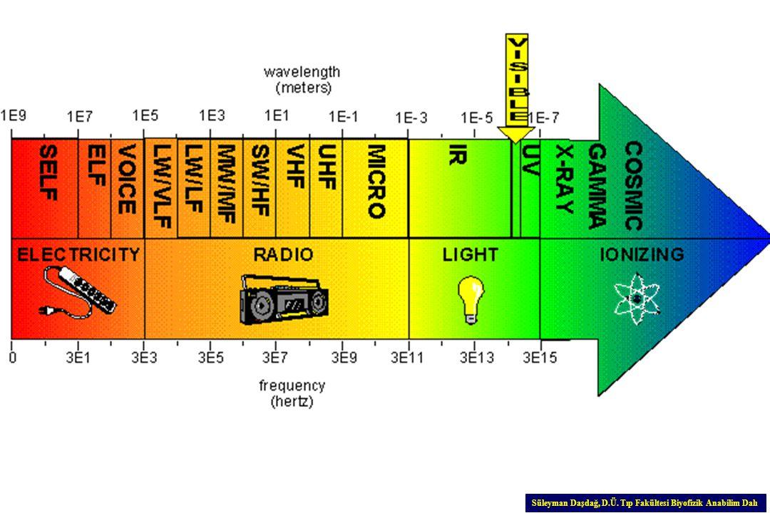 Mobil telefon veya verici istasyonlarının yaydığı radyasyonlar için belirlenmiş bir değer var mı .