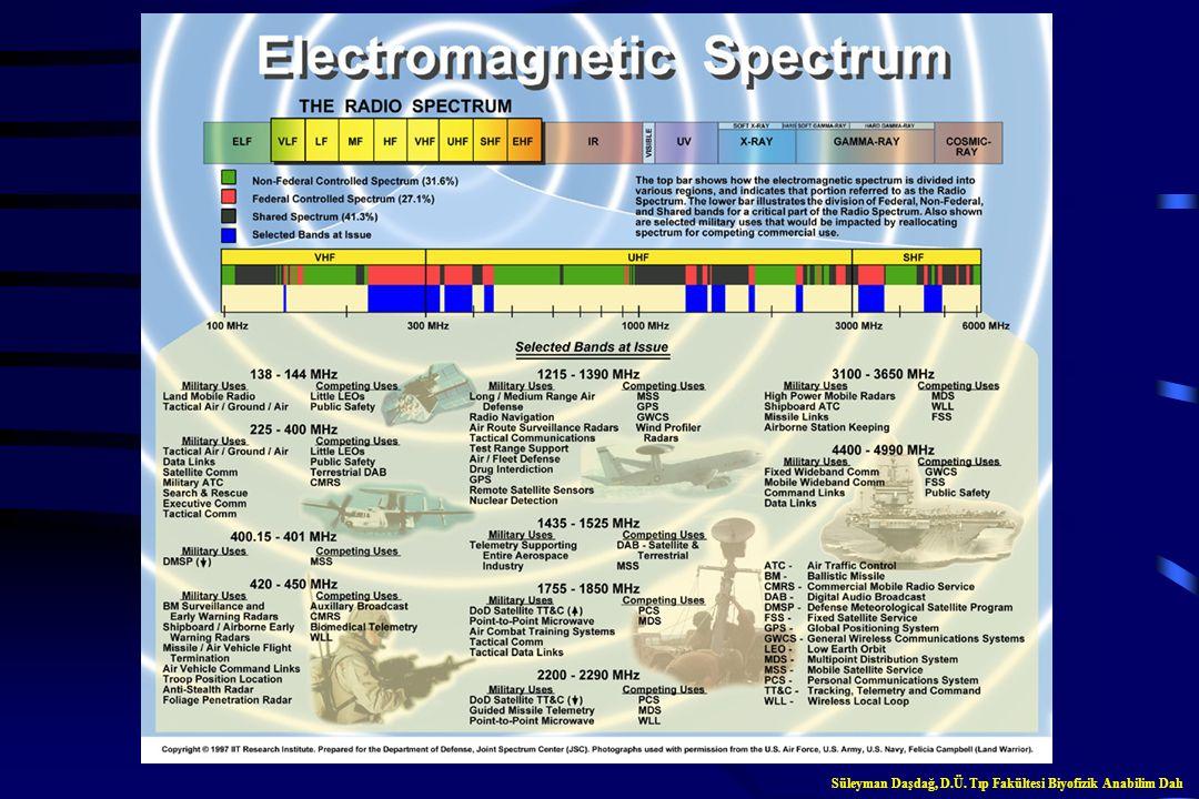 Radyofrekanslar için belirli bir güvenlik standardı oluşturmak için yeterli bilimsel veri var mı .