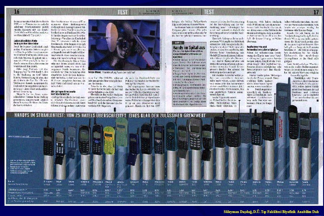 Araştırıcı : Fritze K ve arkadaşları Yayın Tarihi : 1997 Araştırmanın yapıldığı ülke : Almanya Sonuçlar ; Cep telefonlarının yaydığı radyasyonun (0.3 W/kg, 1.5 W/kg), beyinde herhangi bir değişikliğe neden olmadığı gözlendi.