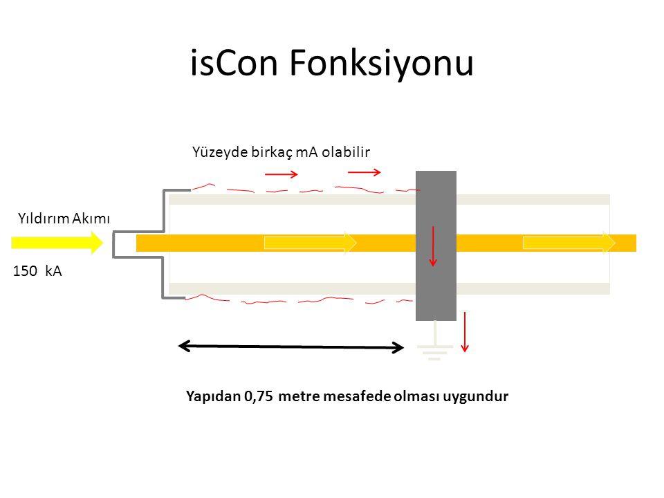 isCon Yapısı İletken EVA, UV-dirençli İletken VPE İzolasyonu sağlayan VPE İletken kılıf 35 mm² bakır iletken VPE = cross-linked polyethylene EVA = Eth