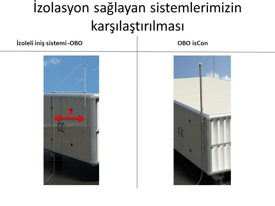 OBO isCon S Koruma Aralığı Yok wall Elektrik Hattı iletken 8 mm Hava izolasyon Mesafesi Bırakılmış wall iletken 8 mm isCon wall s Elektrik Hattı İzole