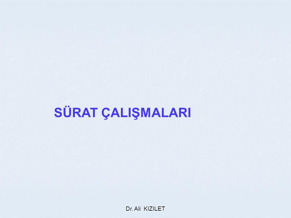 Dr. Ali KIZILET SÜRAT ÇALIŞMALARI