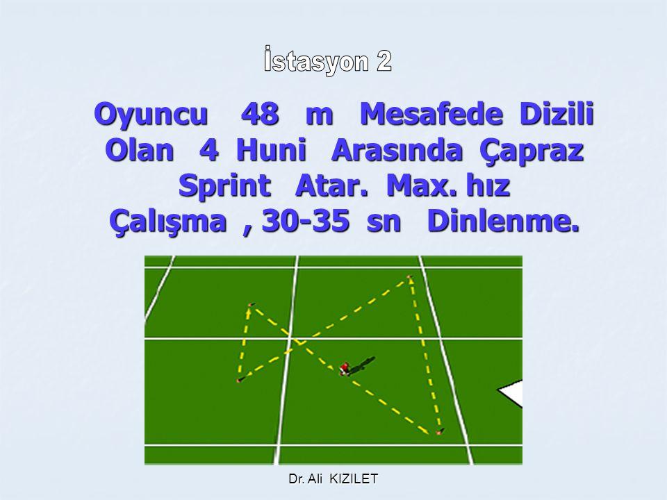 Dr.Ali KIZILET Oyuncu 48 m Mesafede Dizili Olan 4 Huni Arasında Çapraz Sprint Atar.