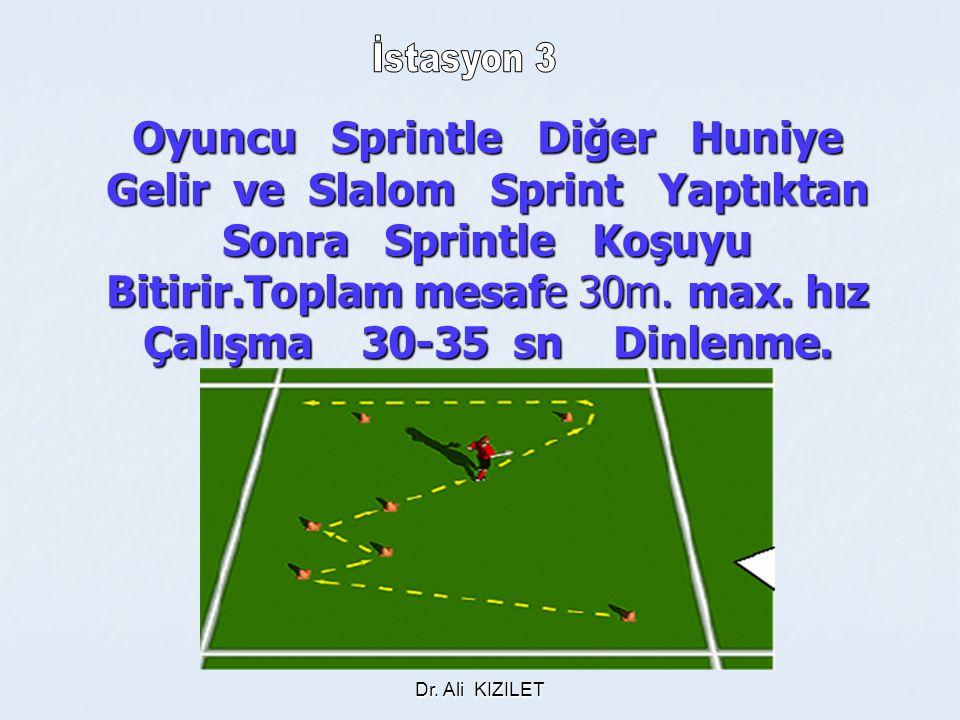 Dr.Ali KIZILET Oyuncu Sprintle Başladığı Çalışmaya Her 2.
