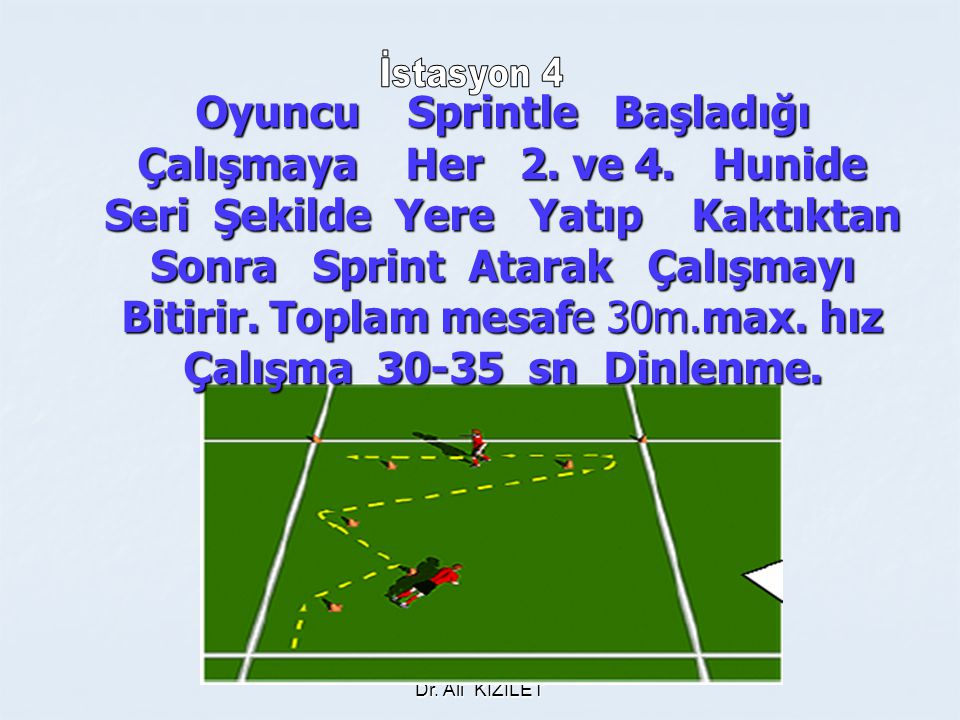 Dr. Ali KIZILET Oyuncu Sprintle Başladığı Çalışmaya Her 2. ve 4. Hunide Seri Şekilde Yere Yatıp Kaktıktan Sonra Sprint Atarak Çalışmayı Bitirir. Topla