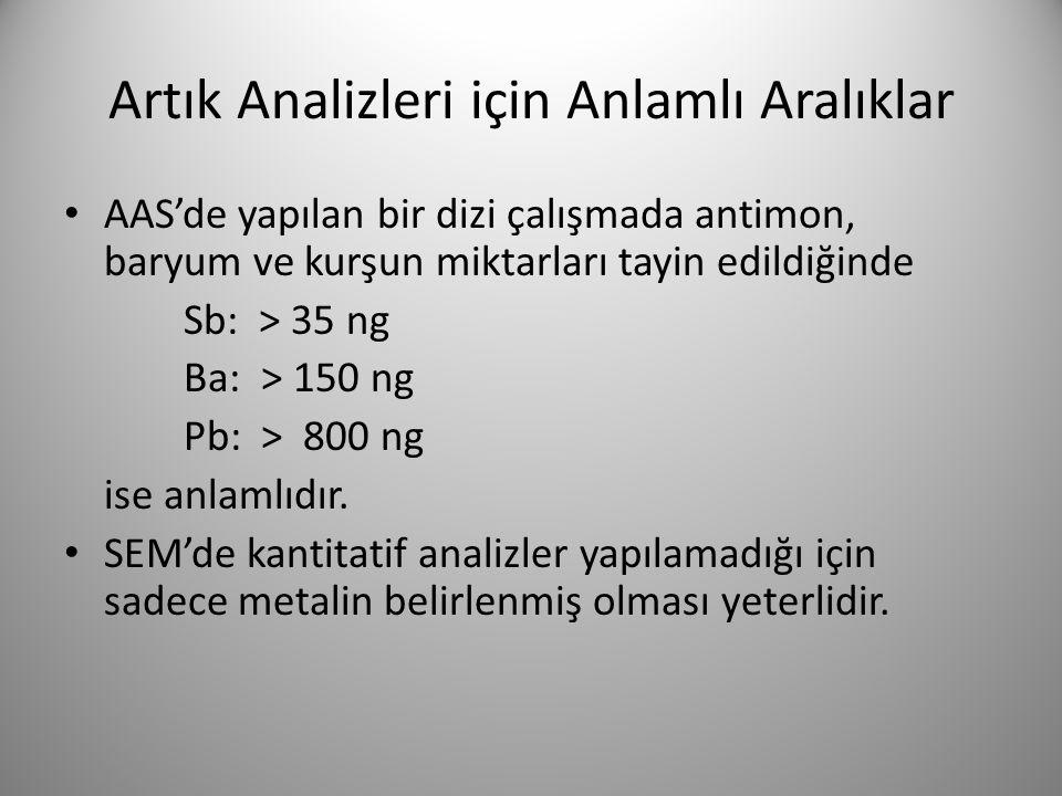 Artık Analizleri için Anlamlı Aralıklar • AAS'de yapılan bir dizi çalışmada antimon, baryum ve kurşun miktarları tayin edildiğinde Sb: > 35 ng Ba: > 1