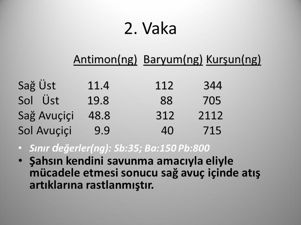 2. Vaka Antimon(ng) Baryum(ng) Kurşun(ng) Antimon(ng) Baryum(ng) Kurşun(ng) Sağ Üst 11.4 112 344 Sol Üst 19.8 88 705 Sağ Avuçiçi 48.8 312 2112 Sol Avu