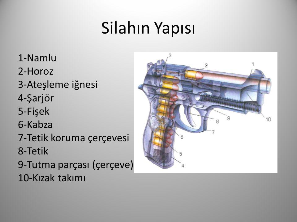 Silahın Yapısı 1-Namlu 2-Horoz 3-Ateşleme iğnesi 4-Şarjör 5-Fişek 6-Kabza 7-Tetik koruma çerçevesi 8-Tetik 9-Tutma parçası (çerçeve) 10-Kızak takımı