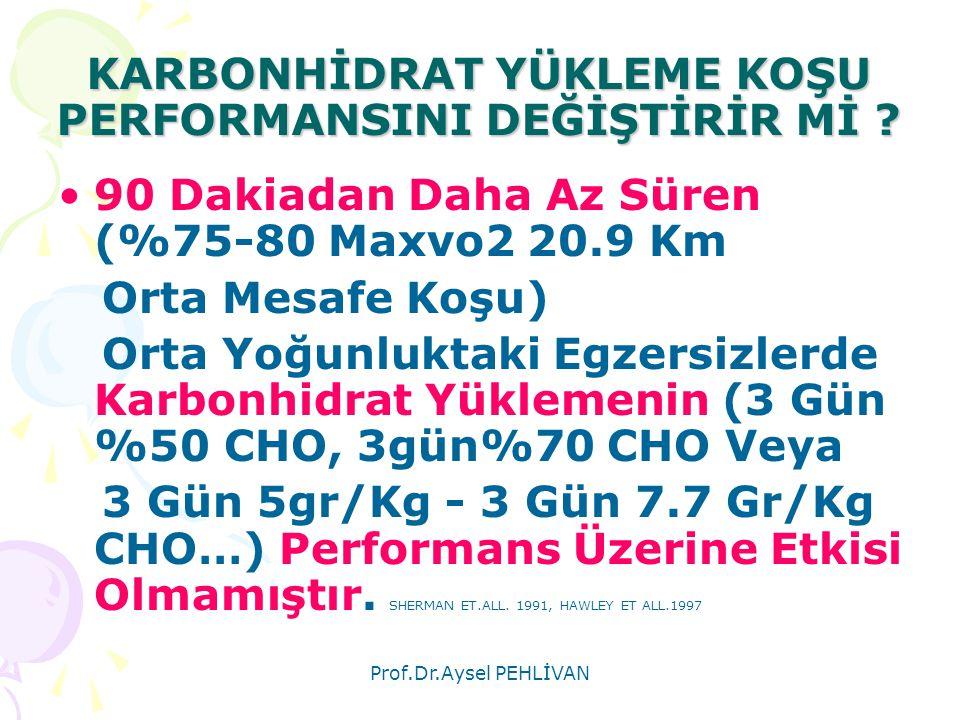 Prof.Dr.Aysel PEHLİVAN KARBONHİDRAT YÜKLEME KOŞU PERFORMANSINI DEĞİŞTİRİR Mİ ? •90 Dakiadan Daha Az Süren (%75-80 Maxvo2 20.9 Km Orta Mesafe Koşu) Ort