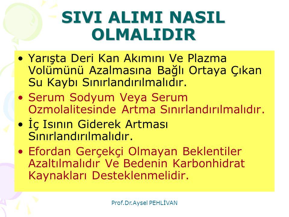 Prof.Dr.Aysel PEHLİVAN SIVI ALIMI NASIL OLMALIDIR •Yarışta Deri Kan Akımını Ve Plazma Volümünü Azalmasına Bağlı Ortaya Çıkan Su Kaybı Sınırlandırılmal