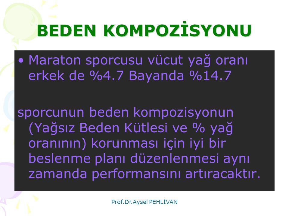 Prof.Dr.Aysel PEHLİVAN BEDEN KOMPOZİSYONU •Maraton sporcusu vücut yağ oranı erkek de %4.7 Bayanda %14.7 sporcunun beden kompozisyonun (Yağsız Beden Kü