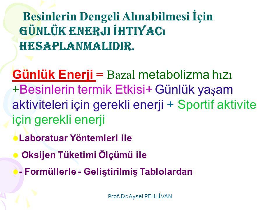 Prof.Dr.Aysel PEHLİVAN Besinlerin Dengeli Alınabilmesi İçin Günlük Enerji İ htiyac ı HesaplanMALIDIR. Günlük Enerji = Bazal metabolizma h ı z ı +Besin