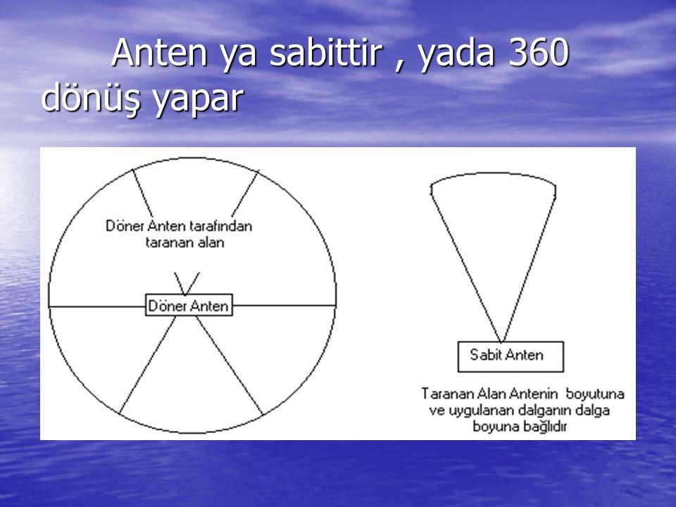 Anten ya sabittir, yada 360 dönüş yapar Anten ya sabittir, yada 360 dönüş yapar