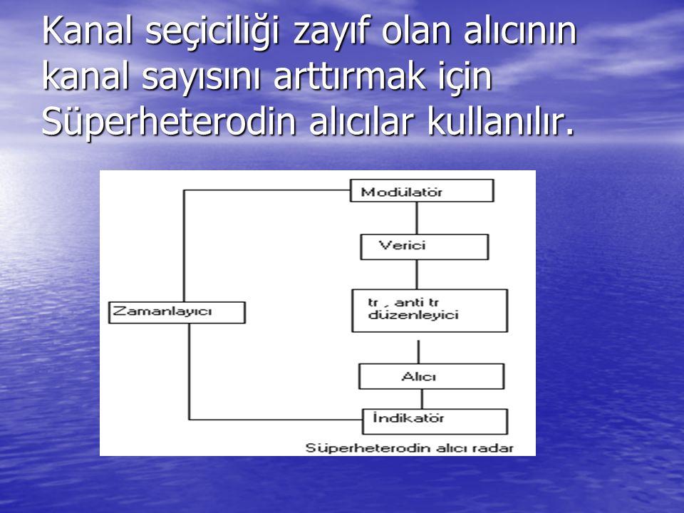 Kanal seçiciliği zayıf olan alıcının kanal sayısını arttırmak için Süperheterodin alıcılar kullanılır.