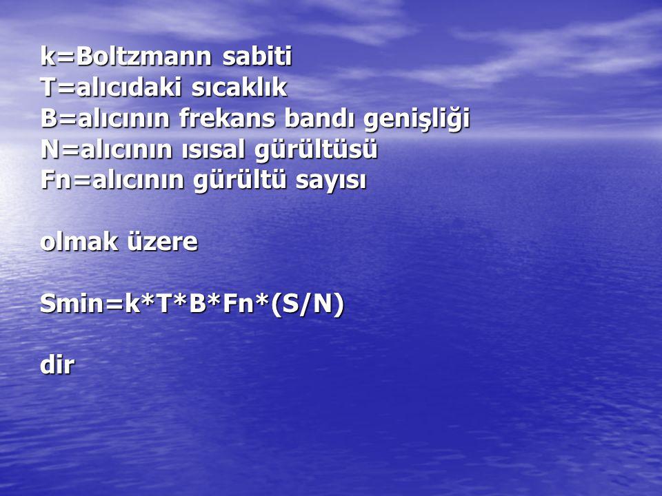 k=Boltzmann sabiti T=alıcıdaki sıcaklık B=alıcının frekans bandı genişliği N=alıcının ısısal gürültüsü Fn=alıcının gürültü sayısı olmak üzere Smin=k*T