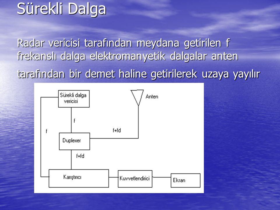 Frekans Modülasyonu • Bu radar yapısında ise sürekli dalga radarından yayınlanan işaret frekansı ile yansıyan işaretin frekansı