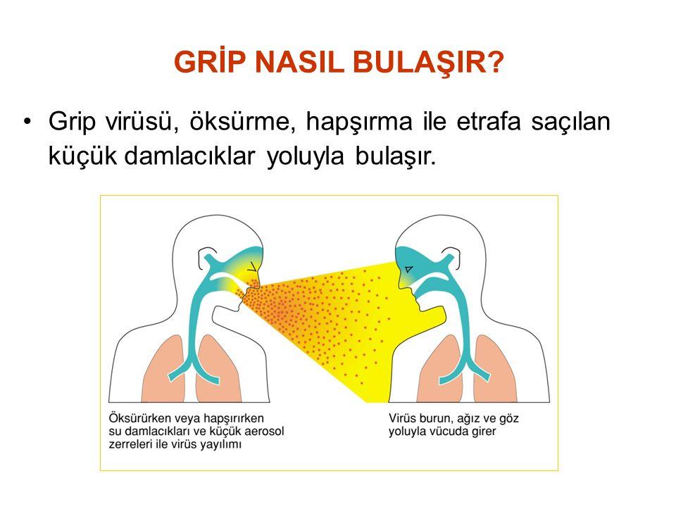 •Grip virüsü, öksürme, hapşırma ile etrafa saçılan küçük damlacıklar yoluyla bulaşır. GRİP NASIL BULAŞIR?