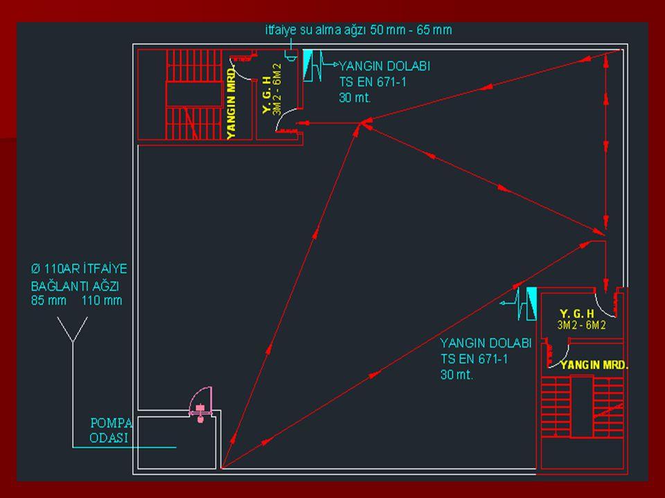 ÇIKIŞ KAPASİTESİ VE KAÇIŞ UZAKLIĞI  Tasarım aşamasında kullanıcı yükü katsayılarının belirlenmesinde Ek-5/A tablosu dikkate alınmalıdır.
