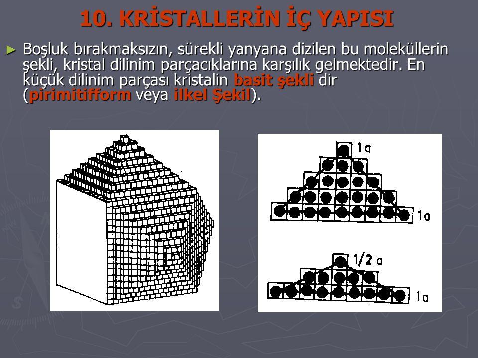 ► Kristalleri oluşturan yapı taşı olarak basit şekil yerine serbest hareketli molekül kavramı ortaya atılmıştır.