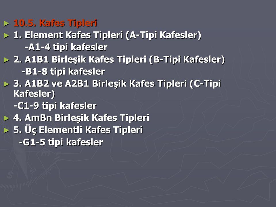 ► 10.5.Kafes Tipleri ► 1.