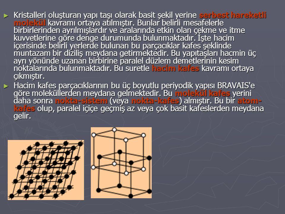► Paralelsürme-Yansıtma : Bu tip kapatma işleminde yansıtma ve paralelsürme işlemleri birlikte yapılır.